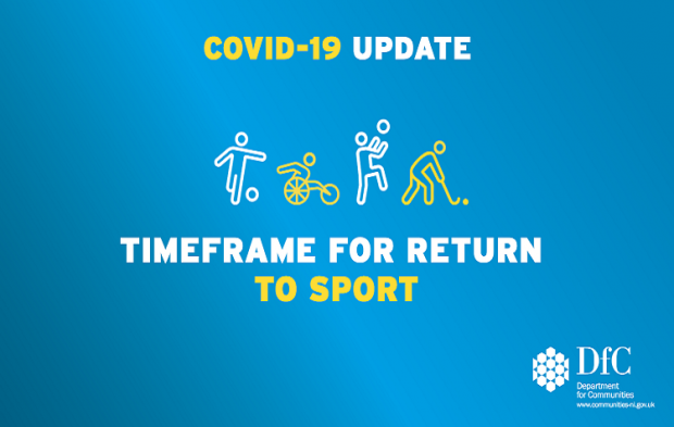 Dates for Return to Competitive Sport and Indoor Sport announced